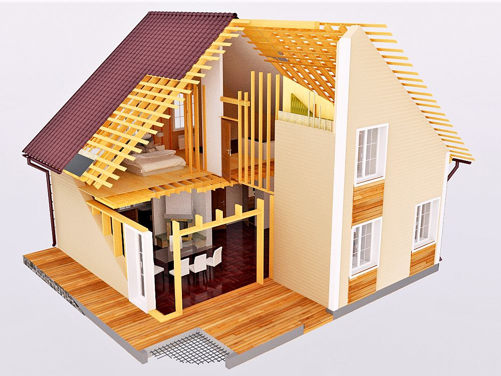 Типы каркасных домов