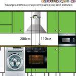 Розетка под вытяжку на кухне высота – На какой высоте должна быть розетка для вытяжки?