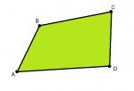 Расчет соток земли – Калькулятор площади земельного участка онлайн