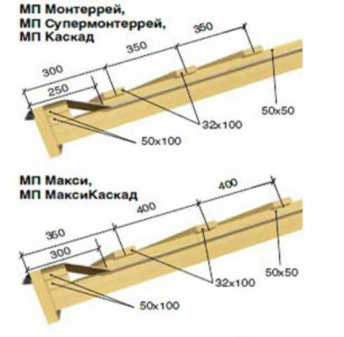 расстояние обрешетки под металлочерепицу монтеррей